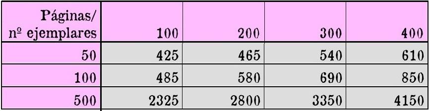 tablas-precios-17x24
